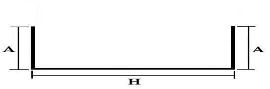 U-Purlin-cross-sections