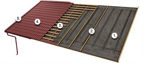 bitumen_triangle_construction
